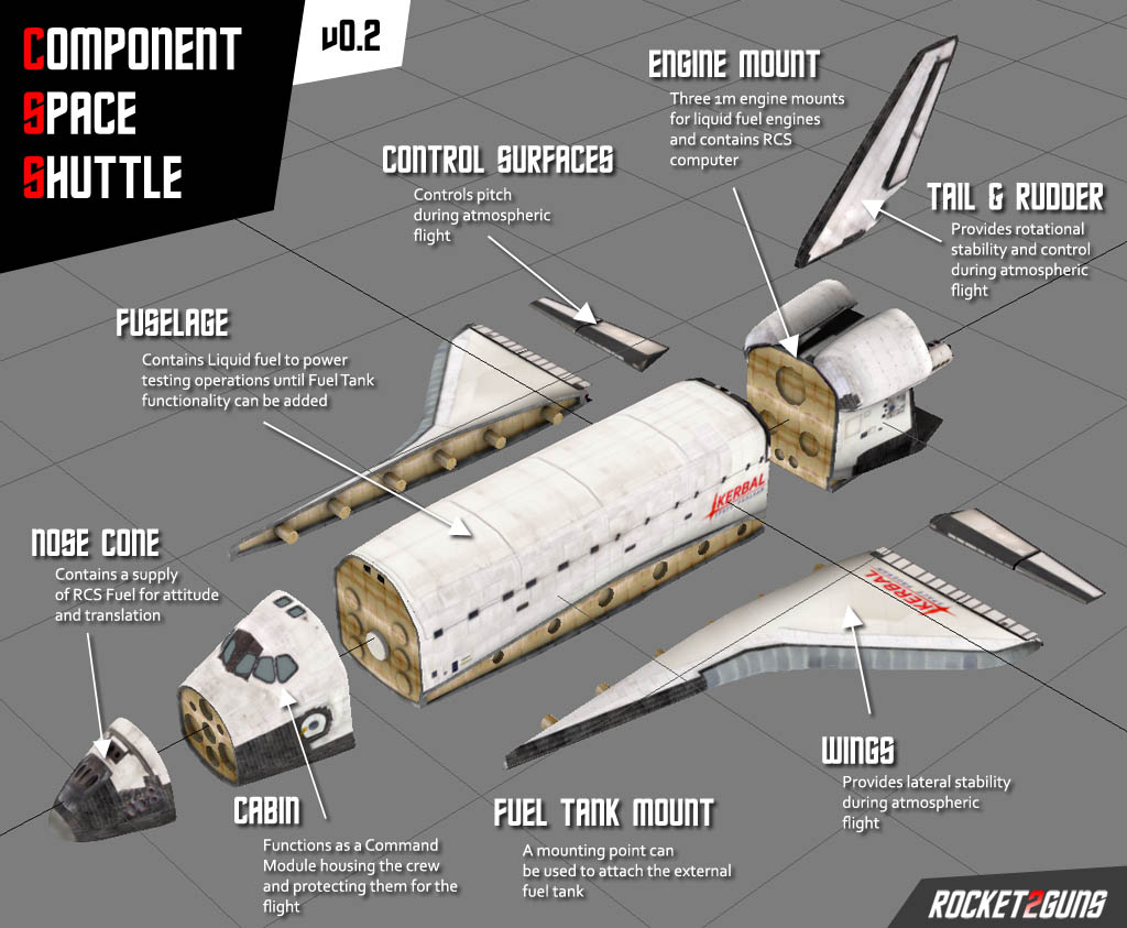 kerbal space program shuttle designs - photo #5